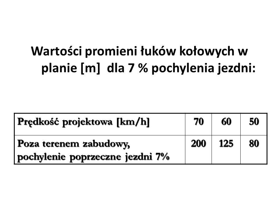 Wartości promieni łuków kołowych w planie [m] dla 7 % pochylenia jezdni: